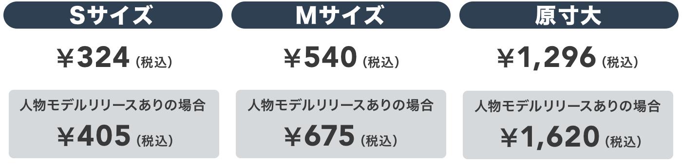 写真の価格